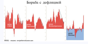 5-deflation