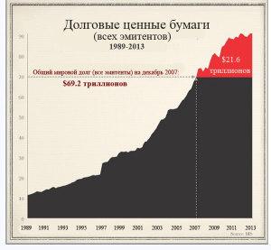 Последствия экономического мира (в терминах циклов)