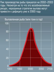%d1%80%d1%8b%d0%b1%d0%b0